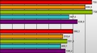 Находим скрипт который грузит систему через httpd процесс и server-status
