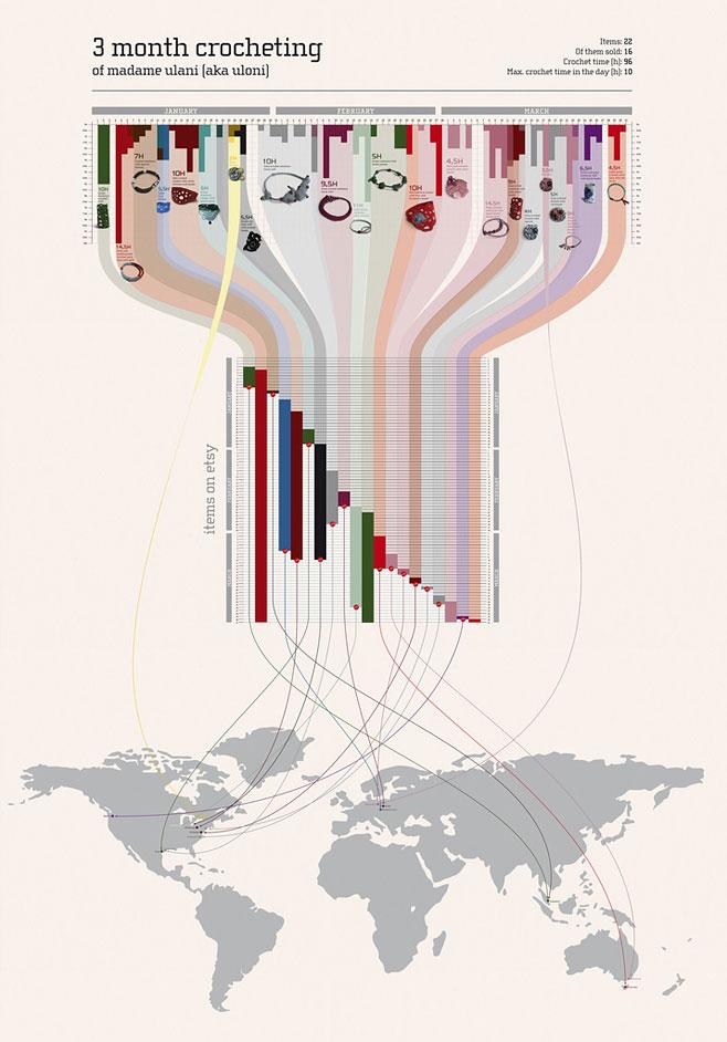 Отличные примеры инфографики