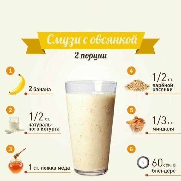 белковый коктейль для мышц рецепт