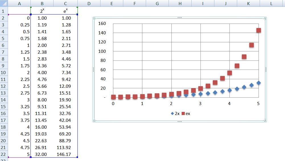 Экспонента в Excel