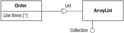 Диаграммы UML